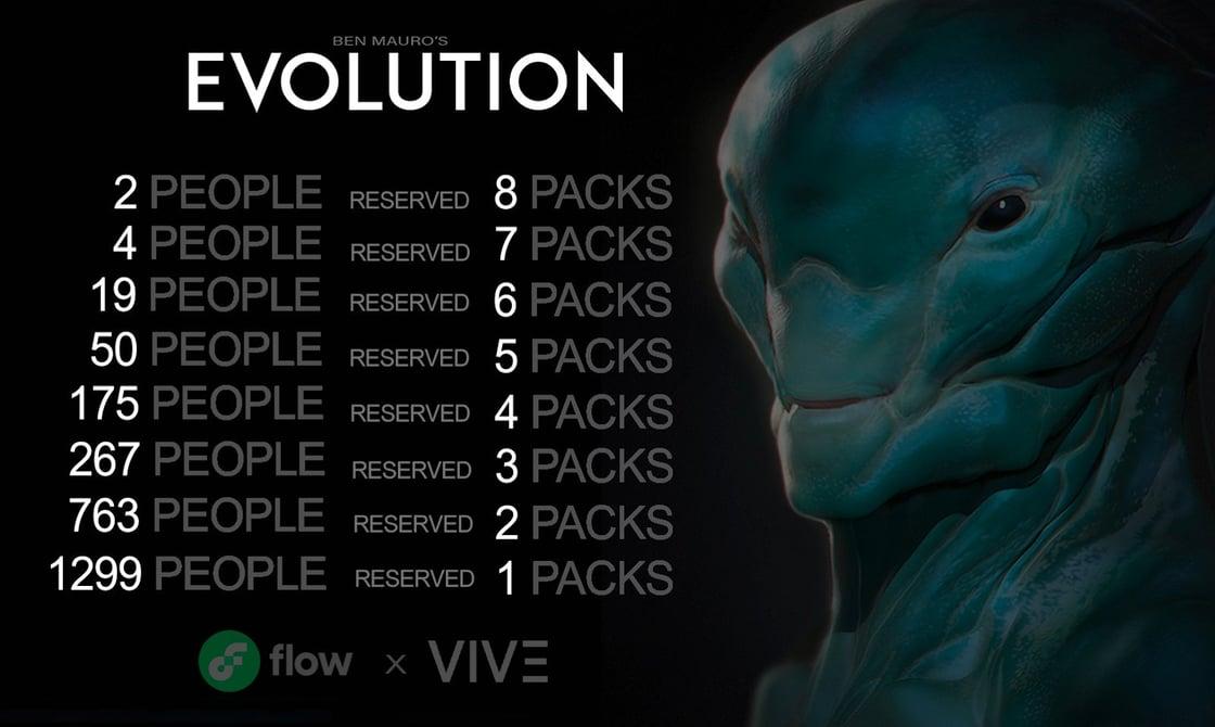 evolutioncollectionbenmauro